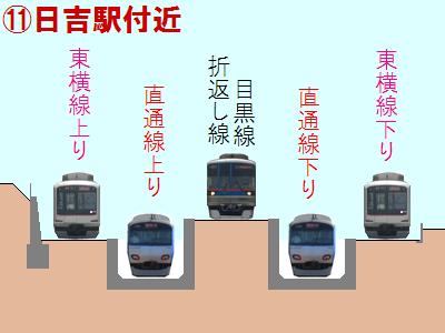日吉駅構内のアプローチ部分