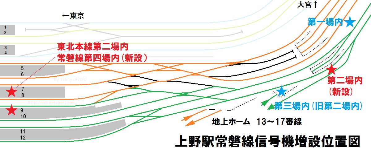 新設された常磐線の場内信号機の位置図