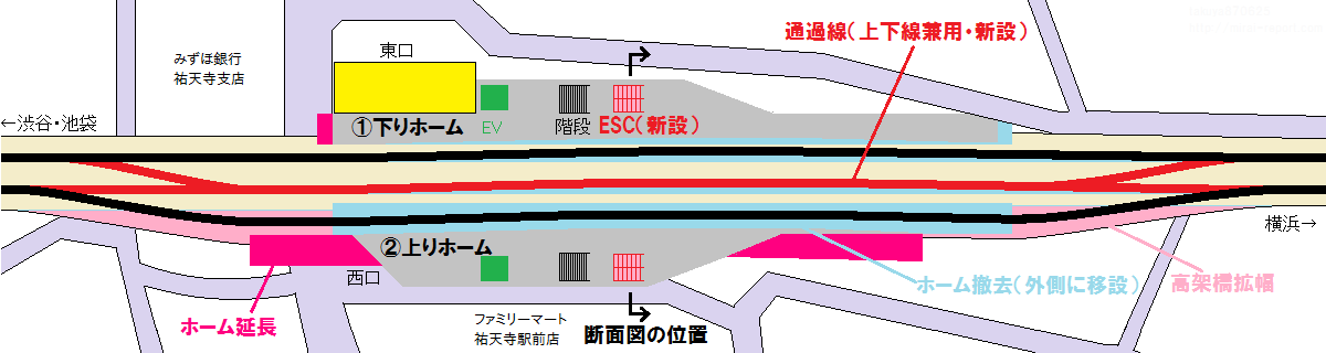 改良工事完成後の祐天寺駅の構造