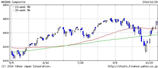 2014-10-2929nasu.png