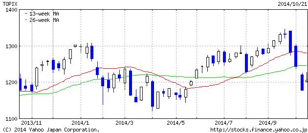 2014-10-21 t