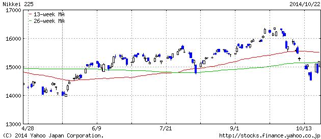 2014-10-22 n