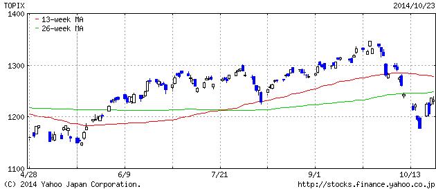 2014-10-23 t