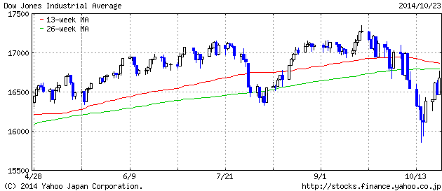 2014-10-23 da