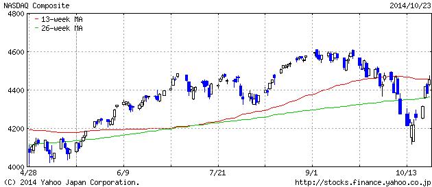 2014-10-23 na