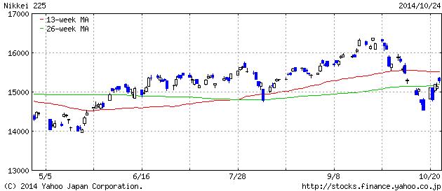 2014-10-24 n