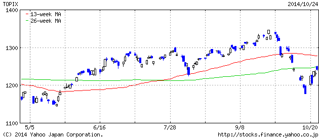 2014-10-24 t