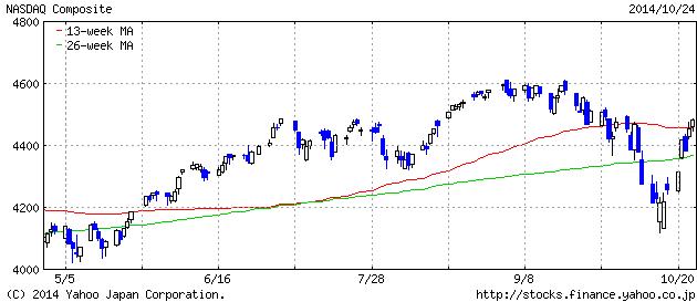 2014-10-24 na