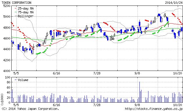 2014-10-27 1766