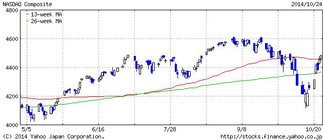 2014-10-27 na