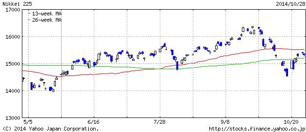 2014-10-28 n