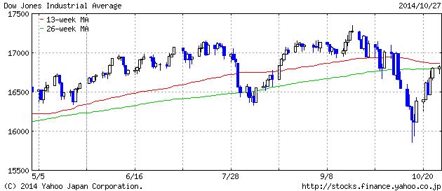 2014-10-29 da