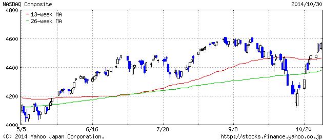 2014-10-30 nasudakku