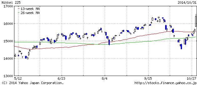 2014010-31 nikei