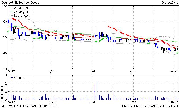 2014-11-4 3647