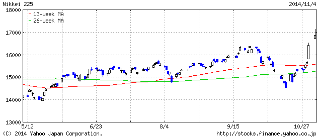 2014-11-5 nikei