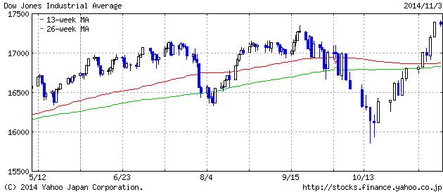 2014-11-5 dau