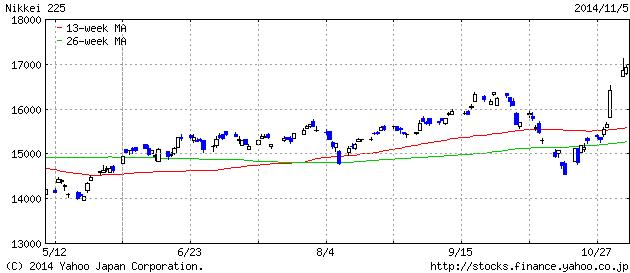2014-11-5 nikkei