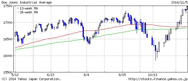 2014-11-6 dau