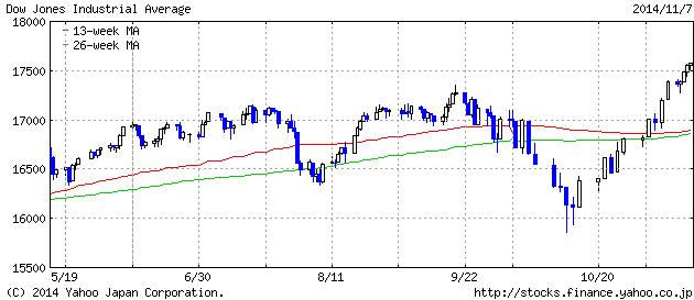 2014-11-7 dau2
