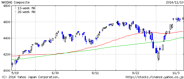 2014-11-10 nas