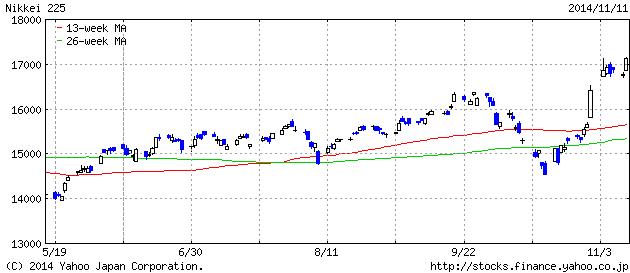 2011-11-11 nikkei