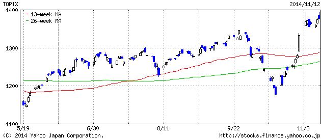 2014-11-12 topix