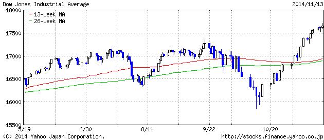 2014-11-13 dau