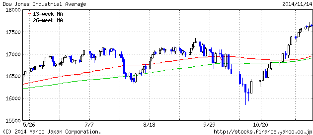 2014-11-15 dau