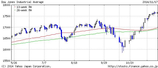 2014-11-17 dau