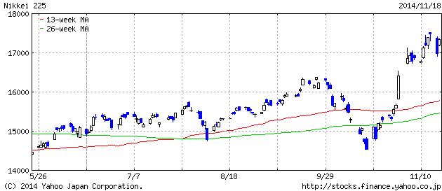 2014-11-18 nikkei