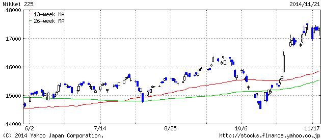 2014-11-23 nikkei