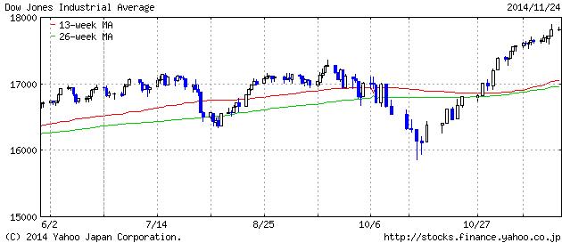 2014-11-24 dau