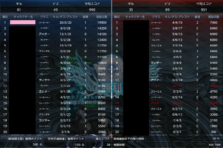 砲火成績1