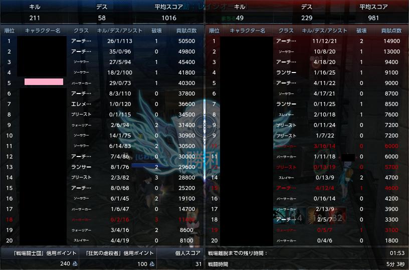 砲火成績2