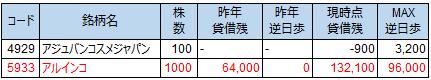 貸借状況20140315