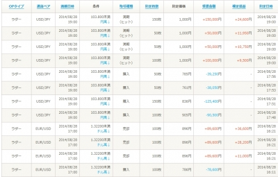 Baidu IME_2014-8-28_19-0-57