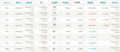 Baidu IME_2014-10-21_11-1-6