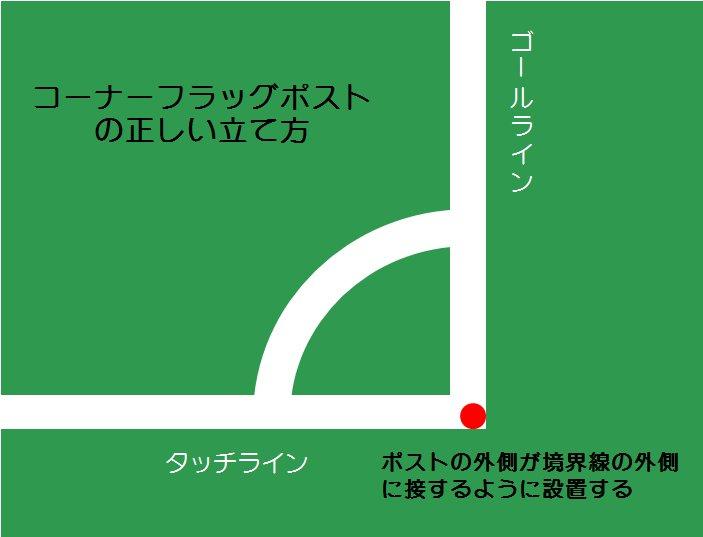 corner_flag_post.jpg