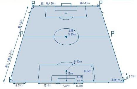 field_meter.jpg