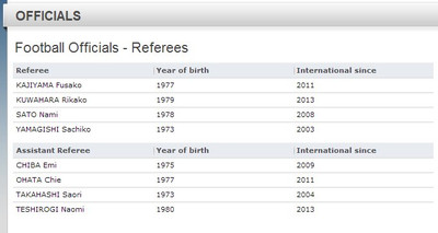 referee_list_f.jpg