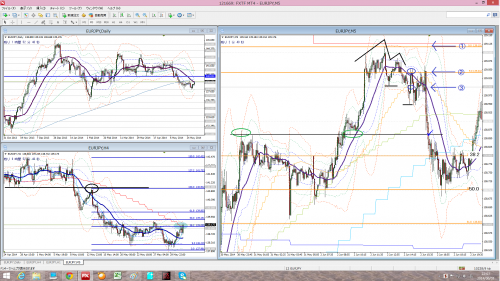 20140602EURJPY.png