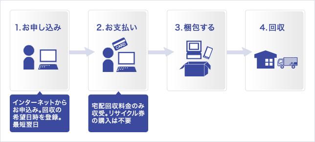 news20140722-1-1.jpg