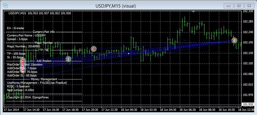 g-trader_chart1.jpg