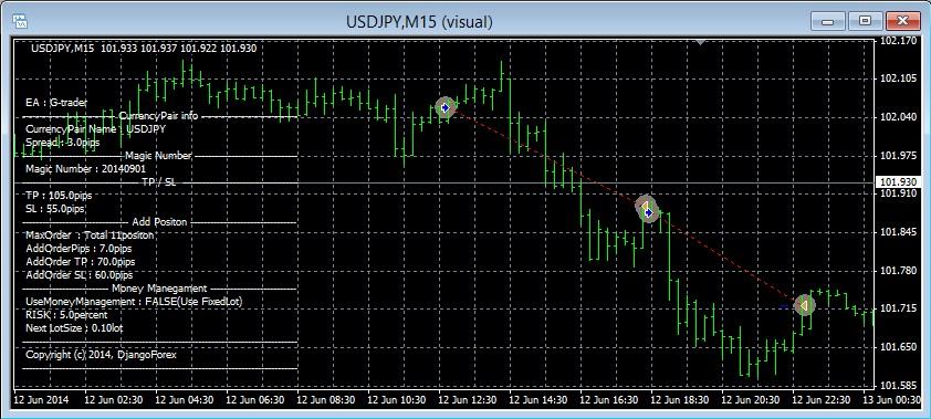 g-trader_chart2.jpg
