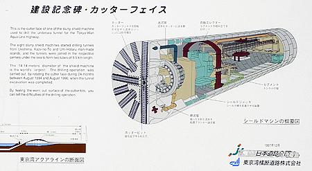 海底 トンネル 作り方
