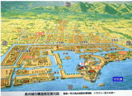 長浜城再現図