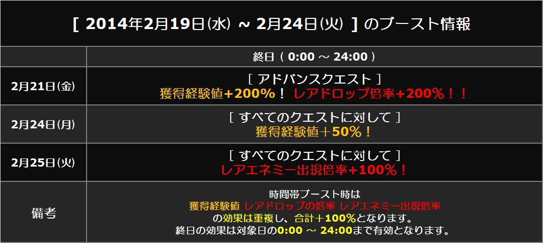 ブースト情報_20140219