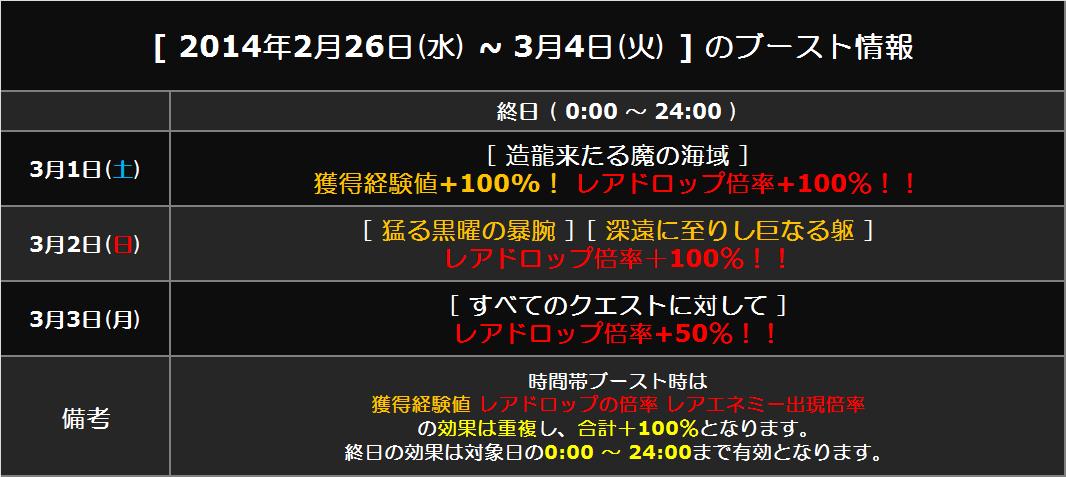 ブースト情報_20140226