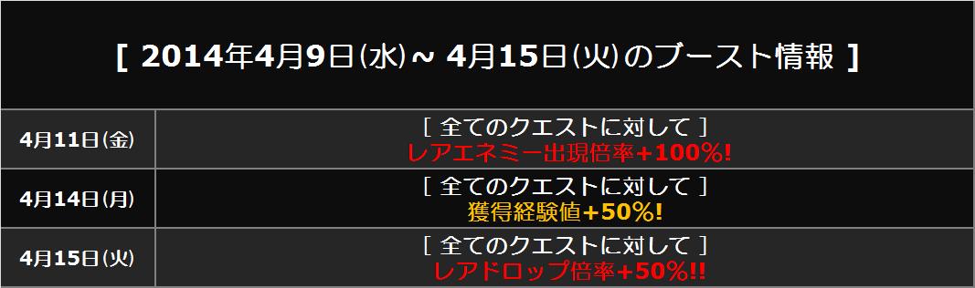 ブースト情報(20140409)